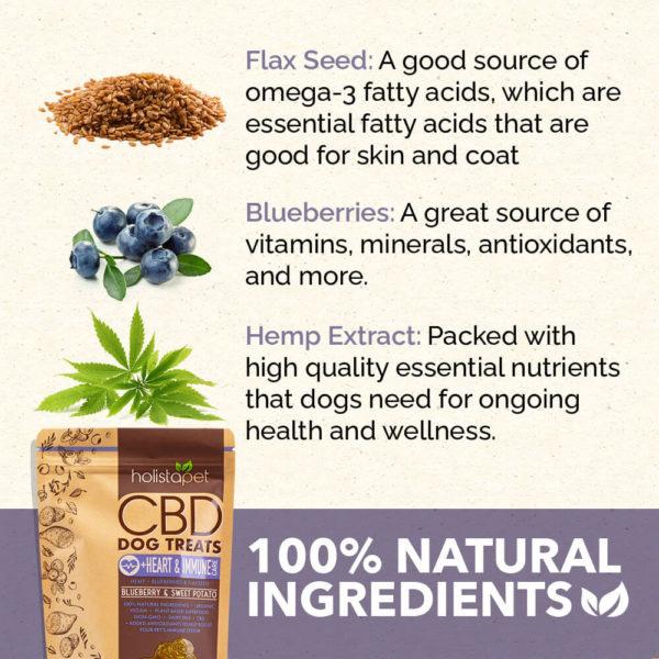 Holistapet CBD 100% natural ingredients omega hemp extract blueberries