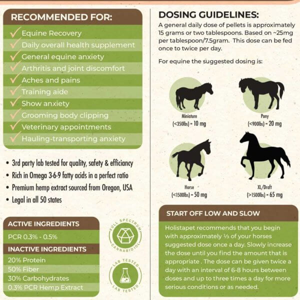 CBD pellets for horses dosing guidelines and recommended use